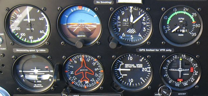 Comfortable Christianity instrument panel