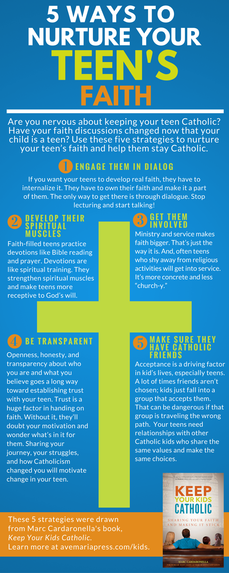 Nurture Your Teen's Faith